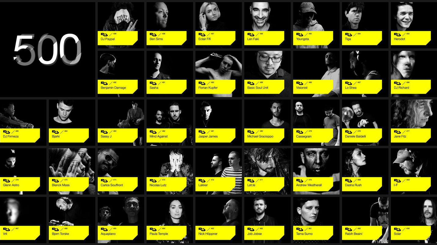 resident-advisor podcast